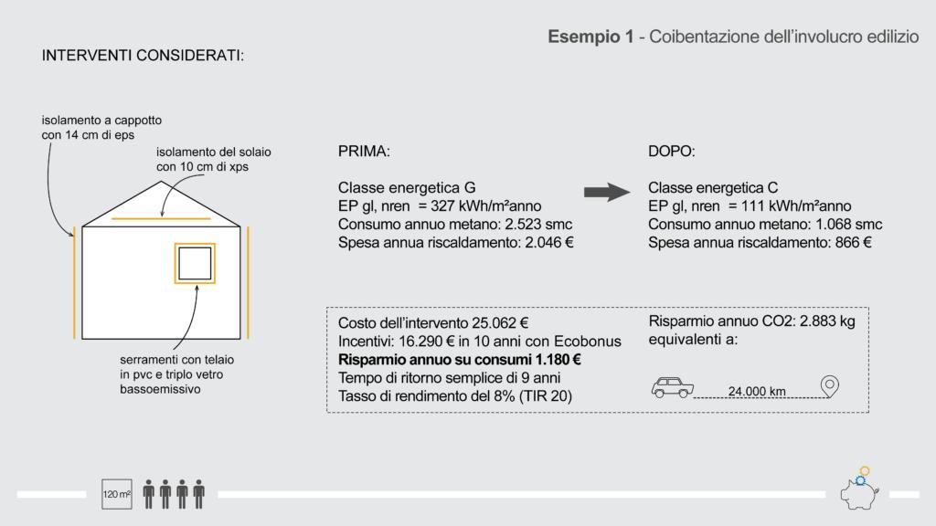 Esempio 1-involucro Sportello Energia FVG
