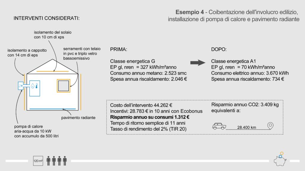 Esempio 4-pompa di calore Sportello Energia FVG