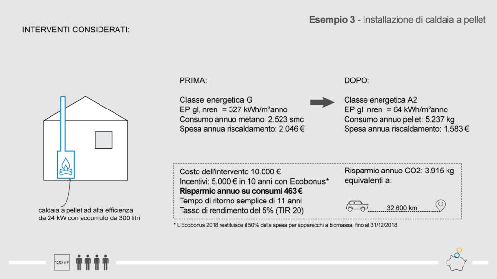 Esempio 3-biomassa 2018 Sportello Energia FVG